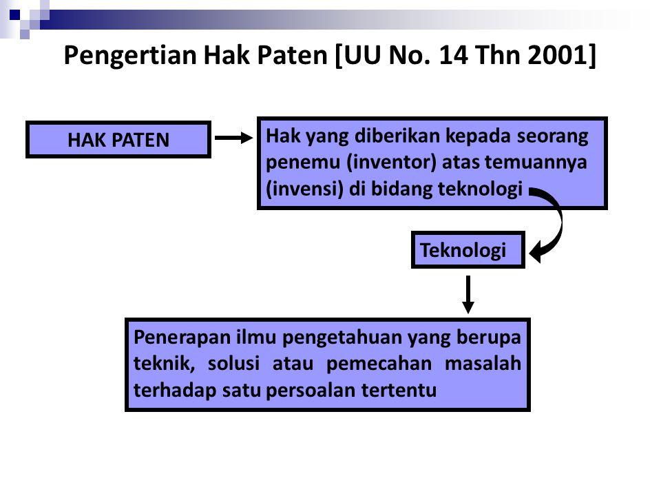 Pengertian Hak Paten [UU No. 14 Thn 2001]